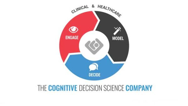 Cognitive Computing To Accelerate Your Business